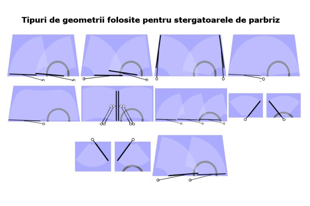 tipuri-stergatoare-ca-geometrie
