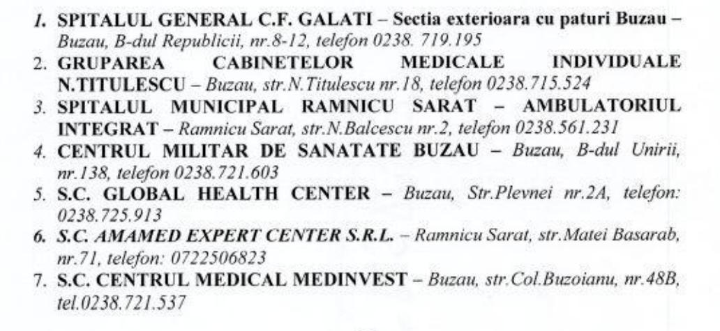 Cabinete medicale Buzau