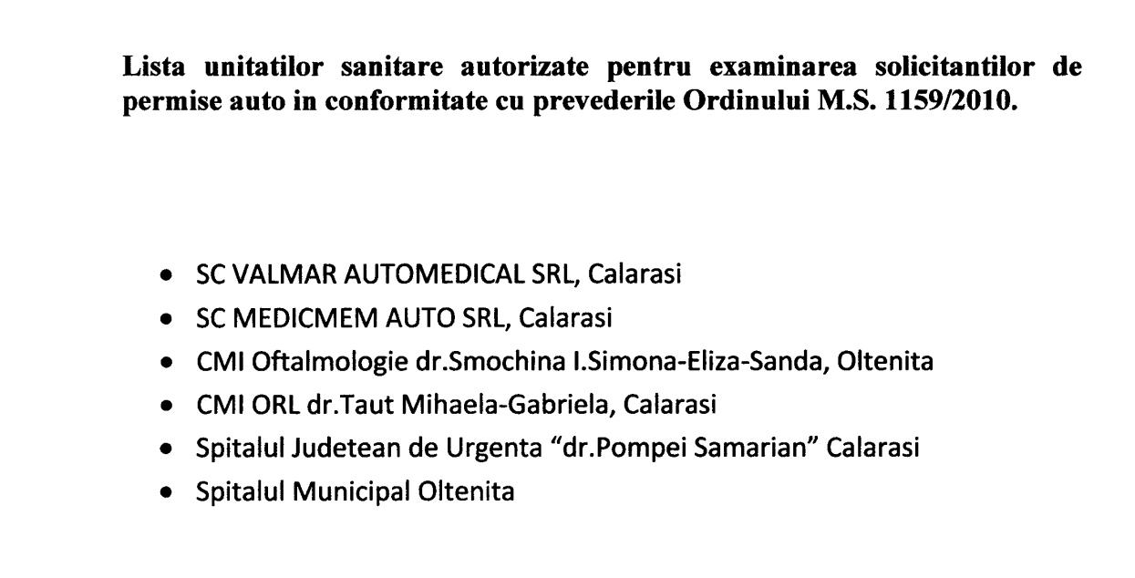 Cabinete medicale Calarasi